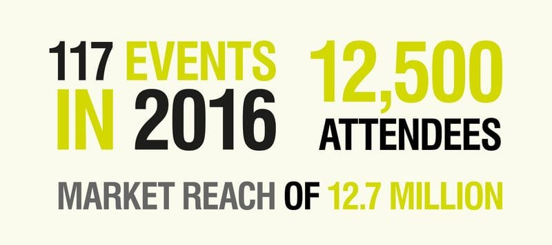 Leicester Business Festival Infographic
